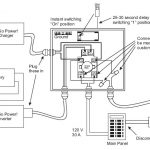 Wiring Diagram For Auto Transfer Switch – The Wiring Diagram intended for Generac Transfer Switch Wiring Diagram