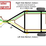 Wiring Diagram For Boat Trailer Lights – The Wiring Diagram for Boat Trailer Wiring Diagram