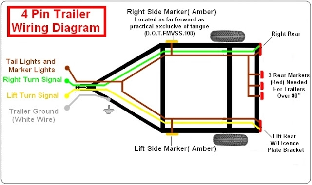 Wiring Diagram For Boat Trailer Lights – The Wiring Diagram with Boat Trailer Wiring Diagram 4 Way