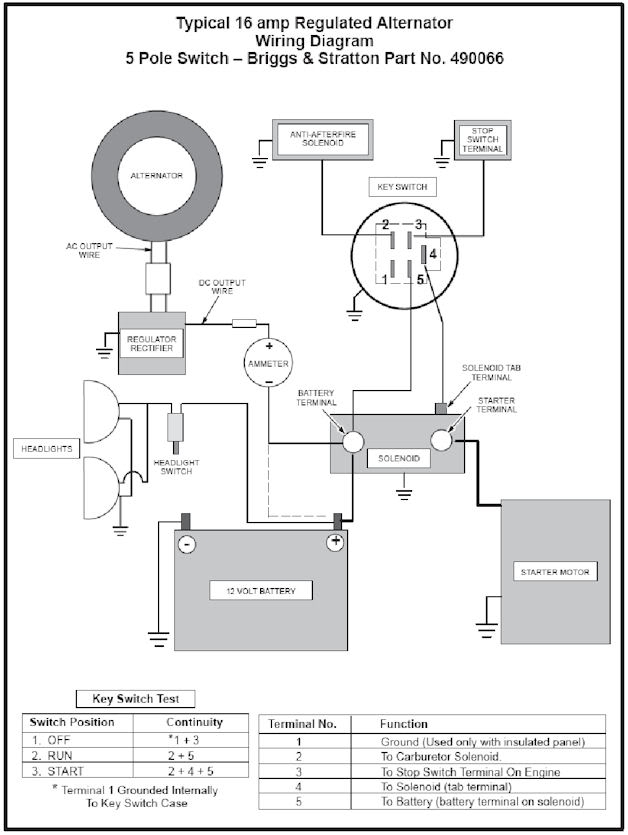 briggs and stratton wiring diagram