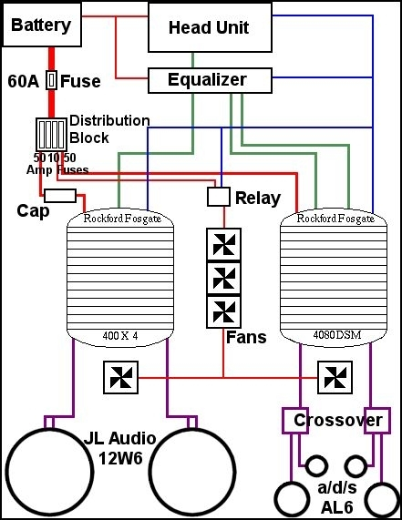 Wiring Diagram For Car Stereo – Readingrat with regard to Car Stereo Wire Diagram