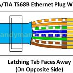 Wiring Diagram For Cat5 Crossover Cable For Rj45 Patch Cable with regard to Cat6 Patch Cable Wiring Diagram