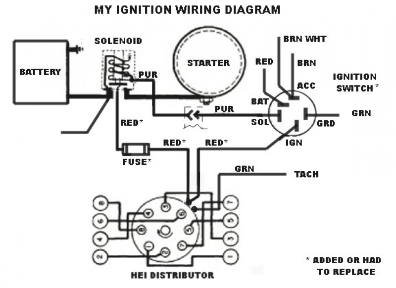 wiring diagram for chevy hei distributor  u2013 yhgfdmuor in