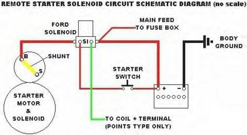 Wiring Diagram For Chevy Starter Relay – Readingrat regarding Chevy Starter Wiring Diagram