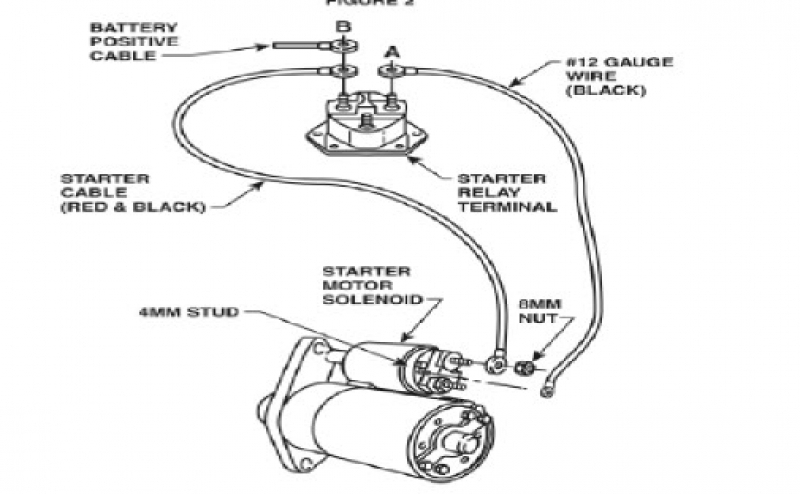 Wiring Diagram For Chevy Starter Relay – Readingrat with regard to Chevy Starter Wiring Diagram