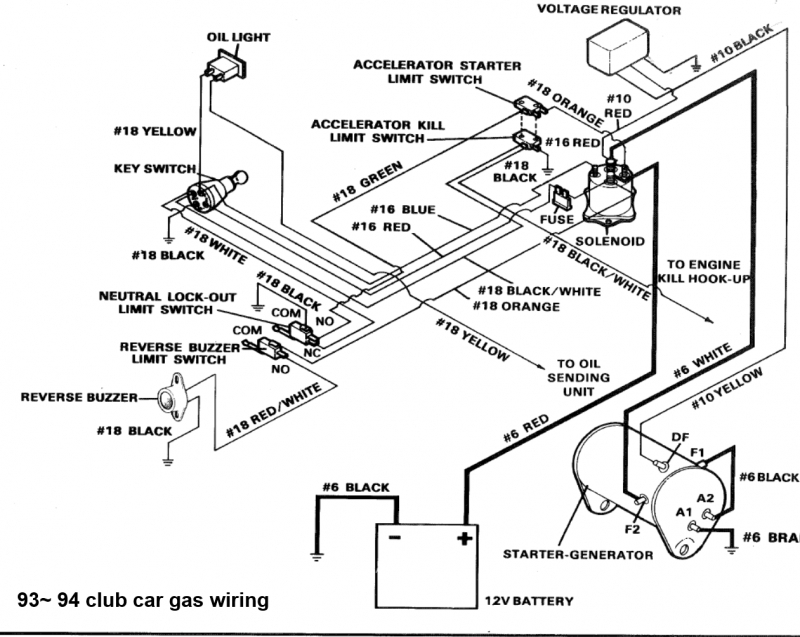 94 Club Car Gas Wiring Diagram : Club car wiring diagram fuse box and
