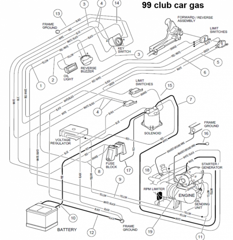 93 club car wiring diagram fuse box and wiring diagram 1993 gas club car wiring diagram