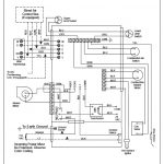wiring diagram for coleman gas furnace readingrat with regard to gas furnace wiring diagram 150x150 furnace wiring diagram older furnace how to install and wire the old furnace wiring diagram at reclaimingppi.co
