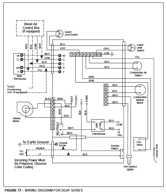 Wiring Diagram For Coleman Gas Furnace – Readingrat with regard to Gas Furnace Wiring Diagram