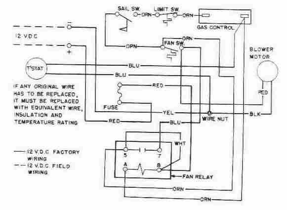 Wiring Diagram For Coleman Gas Furnace – The Wiring Diagram with Gas Furnace Wiring Diagram