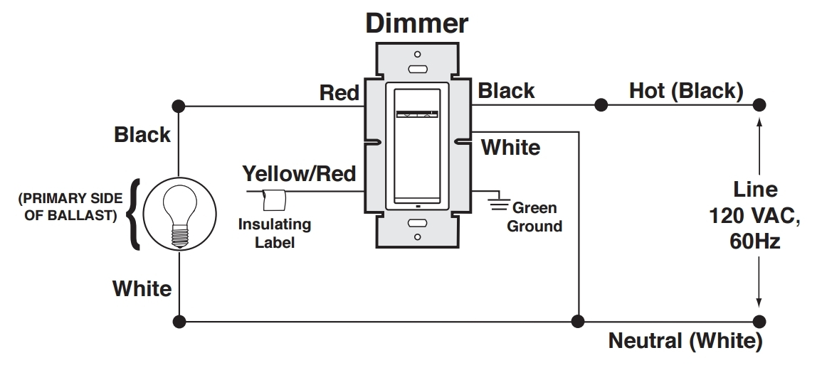 Wiring Diagram For A Leviton Dimmer Switch : Leviton way switch wiring diagram decora