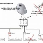 Wiring Diagram For Directv Genie – The Wiring Diagram – Readingrat pertaining to Directv Genie Wiring Diagram