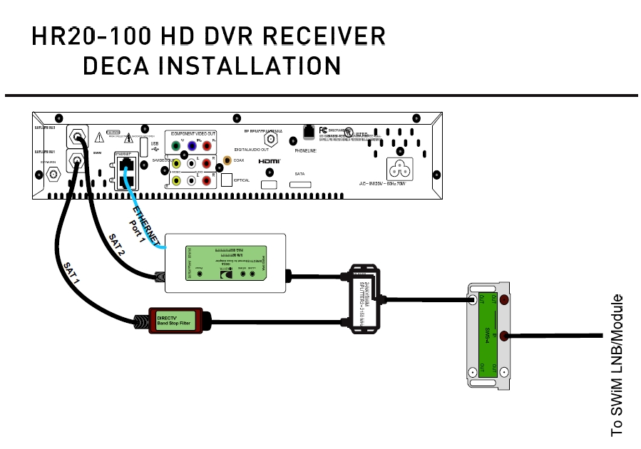 wiring diagram for directv the wiring diagram readingrat with regard to direct tv wiring diagram simplied wiring diagrams of whole home dvr service at&t directv wiring diagram whole home dvr at gsmx.co
