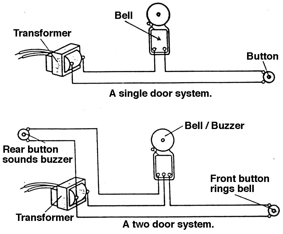 Wiring Diagram For Doorbell intended for Doorbell Transformer Wiring Diagram