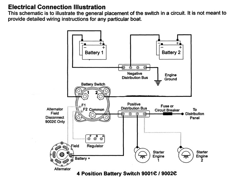Wiring Diagram For Dual Batteries - The Hull Truth - Boating And in Boat Switch Wiring Diagram