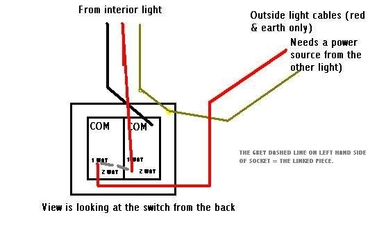 Wiring Diagram For Dual Light Switch – The Wiring Diagram within Double Light Switch Wiring Diagram