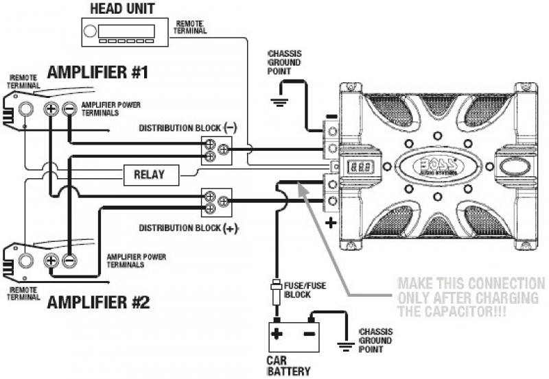 Wiring Diagram For Eclipse Car Amp – Readingrat pertaining to Amp Wiring Diagram