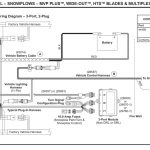 Wiring Diagram For Electric Fisher Plow – Readingrat inside Fisher Plow Wiring Diagram