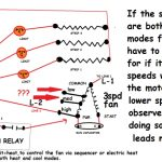 Wiring Diagram For Electric Furnace – Readingrat in Electric Furnace Wiring Diagram