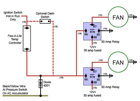 Wiring Diagram For Fan Relay – Readingrat in Fan Relay Wiring Diagram