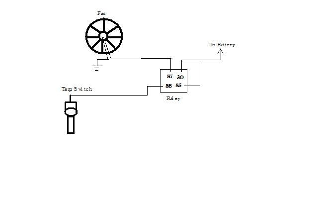 Wiring Diagram For Fan Relay Switch – Comvt within Fan Relay Wiring Diagram