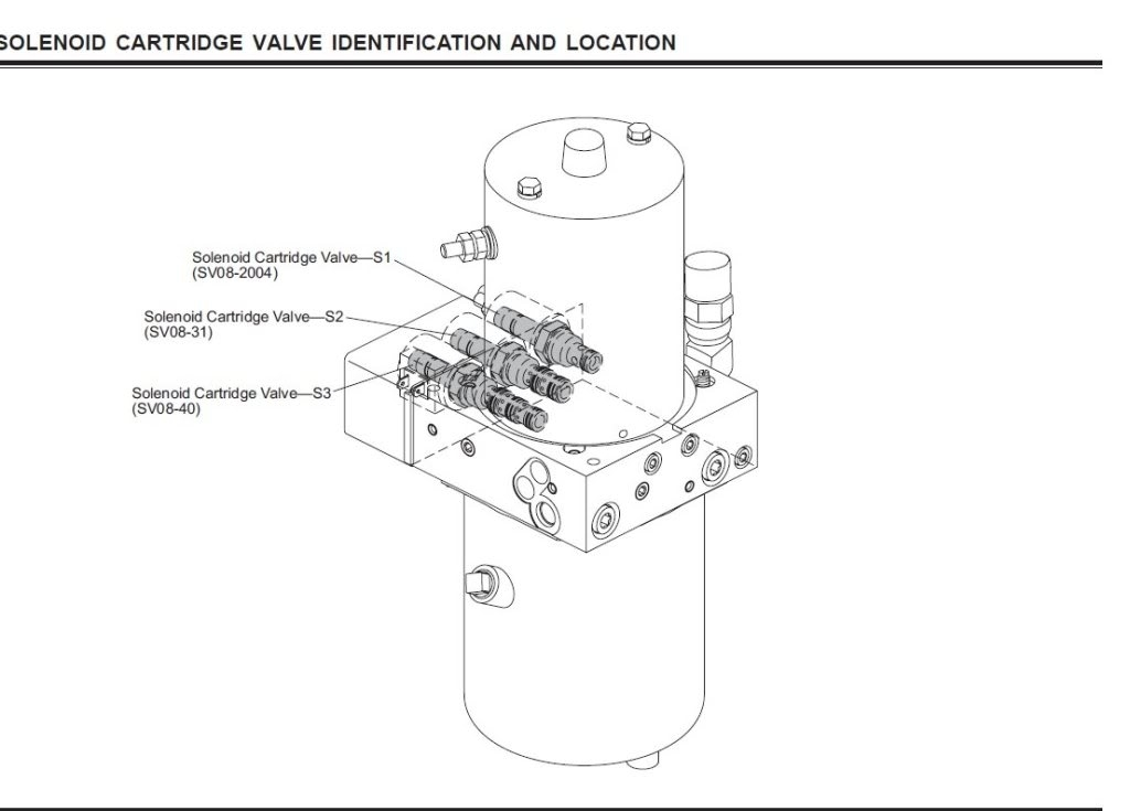 Wiring Diagram For Fisher Minute Mount 1 – Readingrat inside Fisher Minute Mount 2 Wiring Diagram