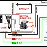 Wiring Diagram For Fisher Plow Lights – The Wiring Diagram pertaining to Fisher Plow Wiring Diagram