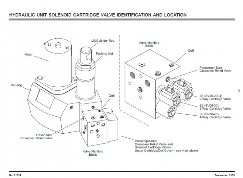 Fisher Plow Wiring Diagram : Fisher plow wiring diagram fuse box and
