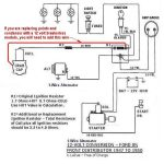Wiring Diagram For Ford 8N – The Wiring Diagram – Readingrat in Ford 8N Wiring Diagram