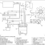 Wiring Diagram For Freightliner Columbia 2007 – The Wiring Diagram throughout 2005 Freightliner Ac Wiring Diagram