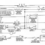Wiring Diagram For Frigidaire Dryer – The Wiring Diagram inside Dryer Wiring Diagram