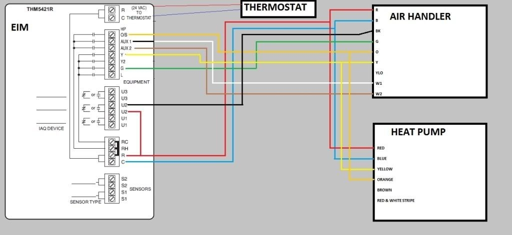 Wiring Diagram For Gas Furnace - Facbooik for Heat Pump Thermostat Wiring Diagram