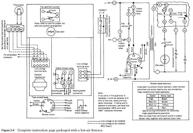 Wiring Diagram For Gas Furnace - Facbooik within Gas Furnace Wiring Diagram