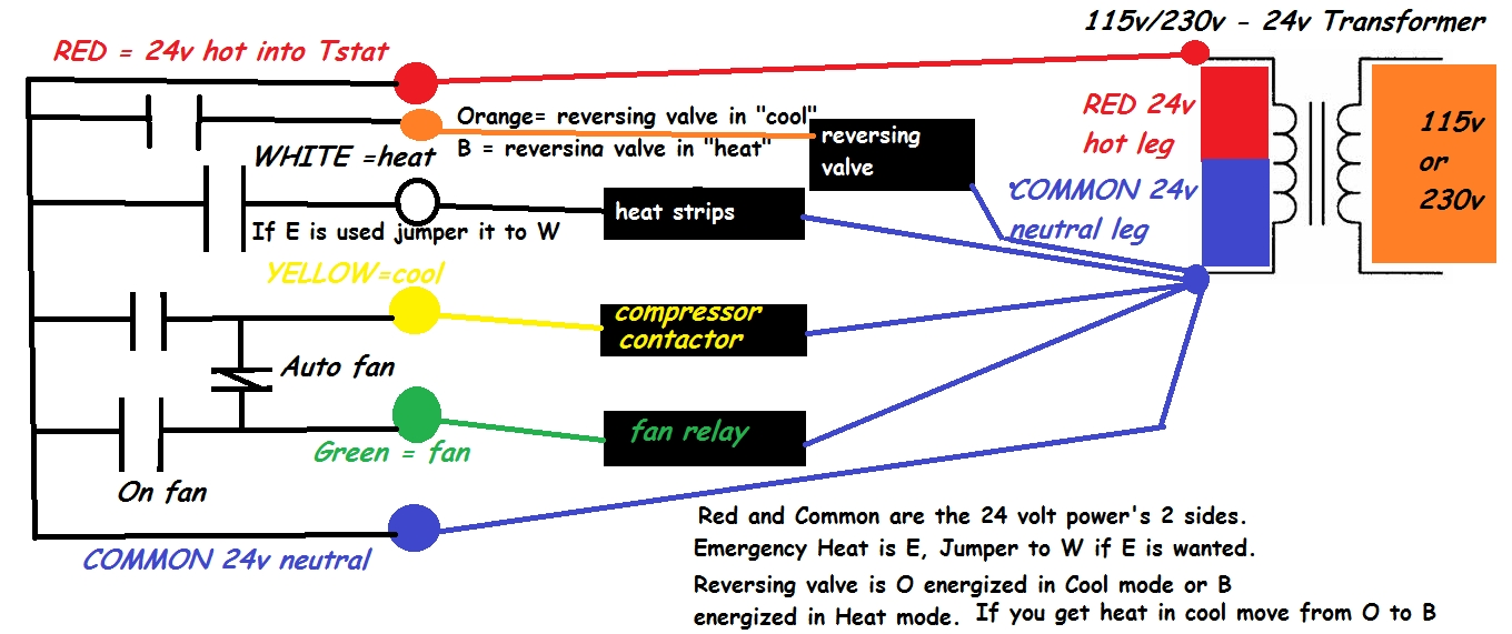 Wiring Diagram For Goodman Heat Pump – The Wiring Diagram with regard to Heat Pump Wiring Diagram