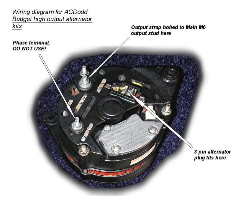 wiring diagram for high output alternator car wiring diagram pertaining to lucas a127 alternator wiring diagram wiring diagram for high output alternator car wiring diagram lucas a127 wiring diagram at pacquiaovsvargaslive.co
