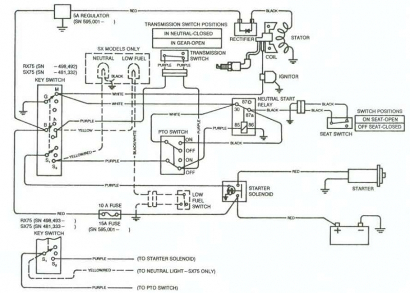 wiring diagram for john deere l130 the wiring diagram intended for john deere la105 wiring diagram fuse box on john deere 410 j john deere wiring diagram instructions john deere 110 wiring diagram at gsmportal.co
