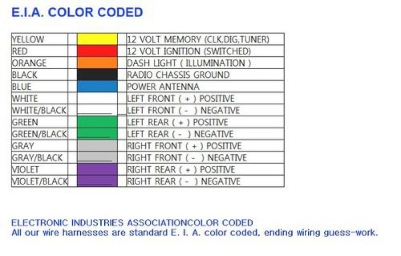 Wiring Diagram For Kenwood Car Stereo – Comvt intended for Kenwood Radio Wiring Diagram