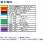 Wiring Diagram For Kenwood Car Stereo – Comvt with regard to Kenwood Car Stereo Wiring Diagram