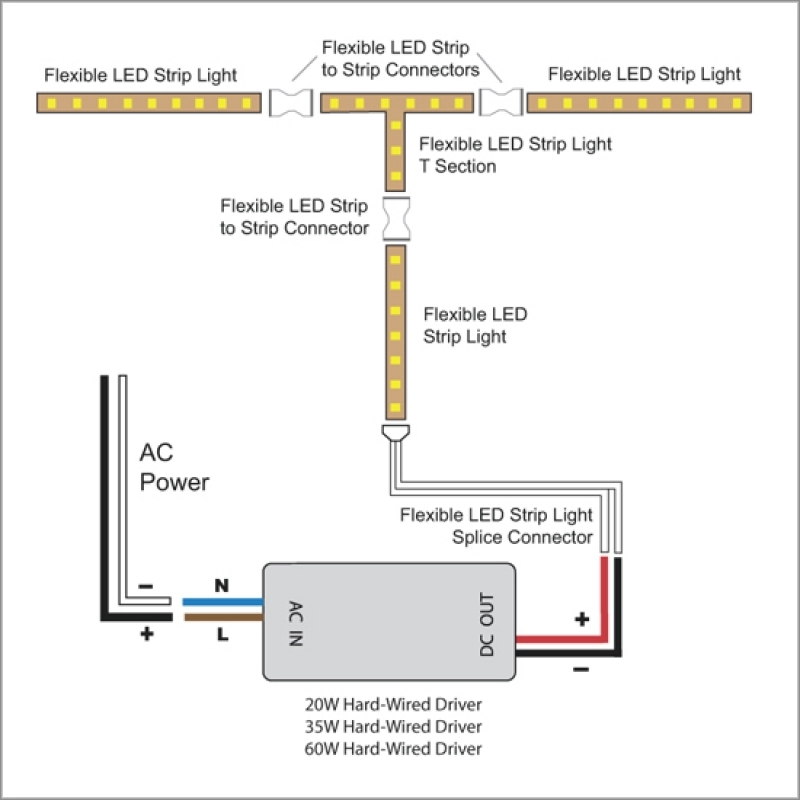 Wiring Diagram For Led Light Strip – Readingrat inside Led Strip Light Wiring Diagram