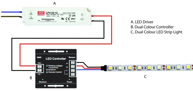 Wiring Diagram For Led Light Strip. Wiring. Automotive Wiring Diagrams with regard to Led Strip Light Wiring Diagram