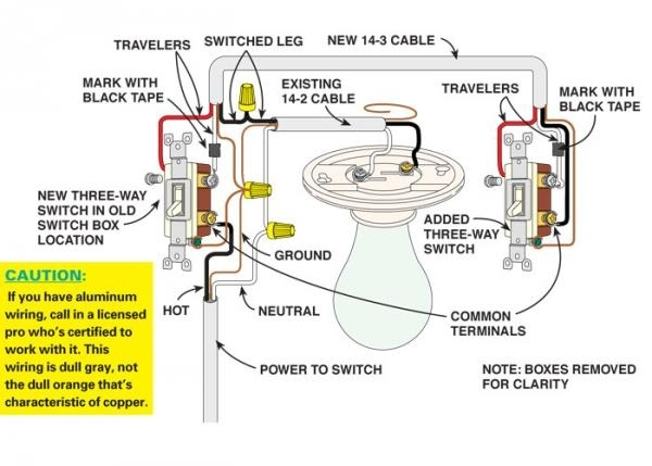 Wiring Diagram For Lutron 3 Way Dimmer Switch Readingrat with regard to Lutron 3 Way Dimmer Switch Wiring Diagram