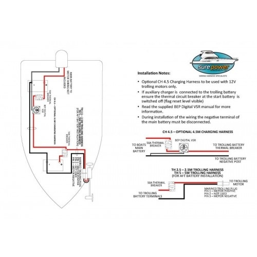 Wiring Diagram For Minn Kota Power Drive – Readingrat for Minn Kota Foot Pedal Wiring Diagram