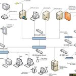 Wiring Diagram For Network. Wiring. Automotive Wiring Diagrams with regard to Network Wiring Diagram