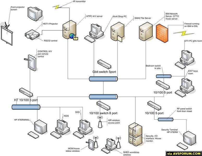 network wiring diagram fuse box and wiring diagram office network wiring diagram microsoft office wiring diagram