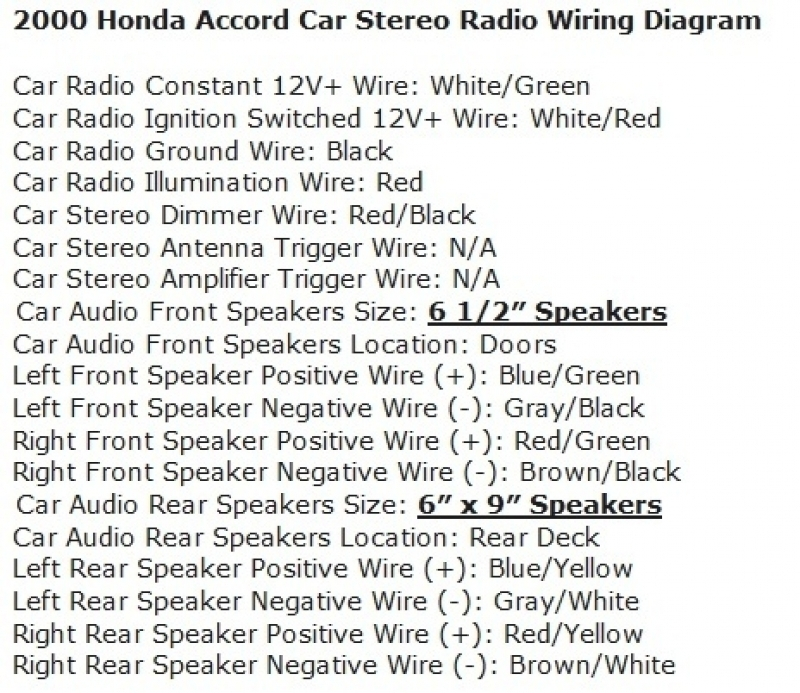 Wiring Diagram For Radio Of 1995 Honda Accord – Readingrat regarding 1995 Honda Accord Wiring Diagram