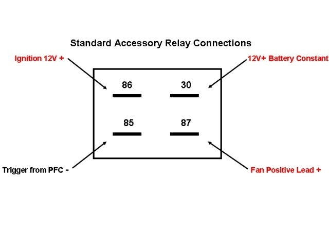 Wiring Diagram For Relays 12 Volt throughout Accessory Relay Wiring Diagram