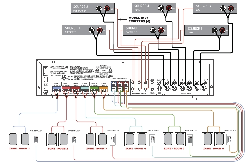 Wiring Diagram For Surround Sound System - Facbooik inside Home Theater Speaker Wiring Diagram