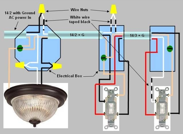 4 Wire Light Fixture Wiring Diagram : Light fixture wiring diagram fuse box and