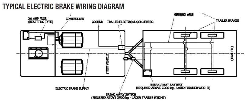 Wiring Diagram For Trailer Brake Controller in Electric Brake Controller Wiring Diagram