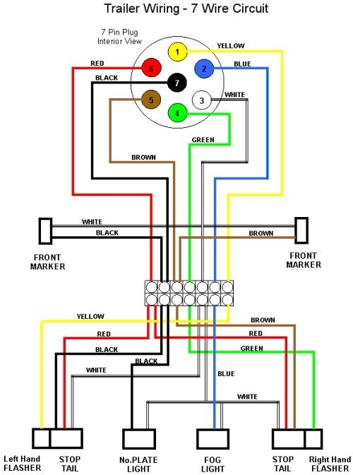 Wiring Diagram For Trailer Lights 7 Way Free Sample Wiring Diagram intended for 7 Way Wiring Diagram For Trailer Lights